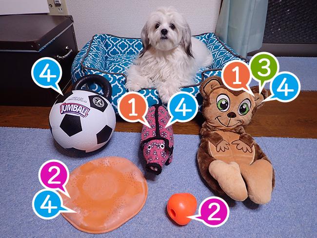 犬の各種おもちゃ。素材や大きさ、咥えた時の感触、音などわんこによって好みやこだわりが違います
