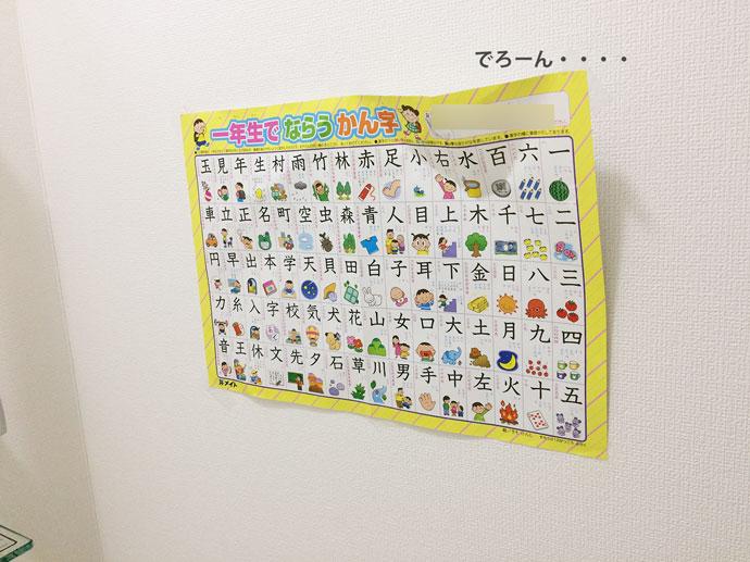 壁に穴を開けずにポスターを飾る方法