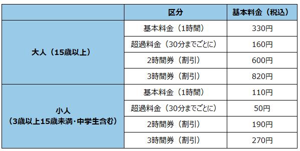 ヨネッティ料金表