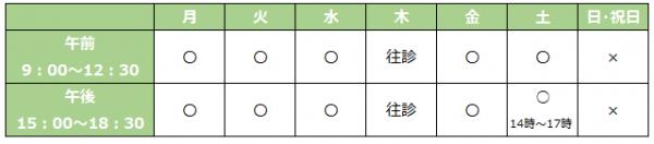 松田クリニック診療時間