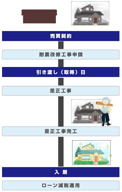 chart20131214