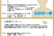 東京都府中市:テラスハウスご契約 J.Sさん/K.S(ご夫婦)